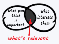 circles of relevance